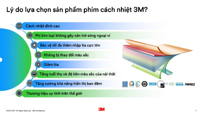 ly do chon phim cach nhiet 3m
