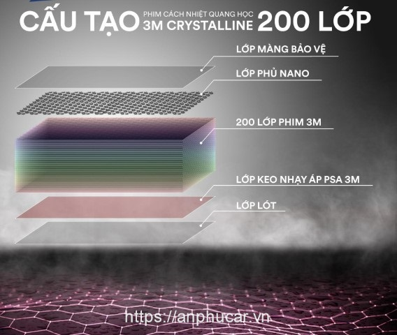 cong nghe phim 3m crystalline