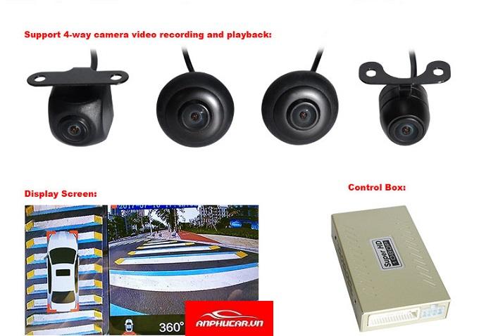 camera 360 o to full box