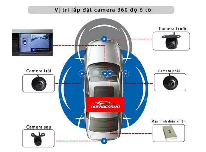 vi tri lap dat camera 360 o to